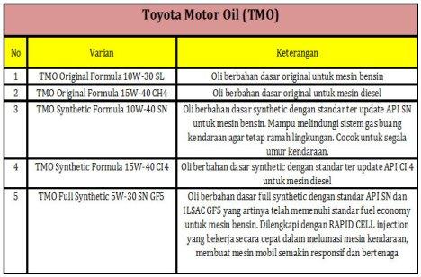 06-06-2015-Toyota_TMO_02